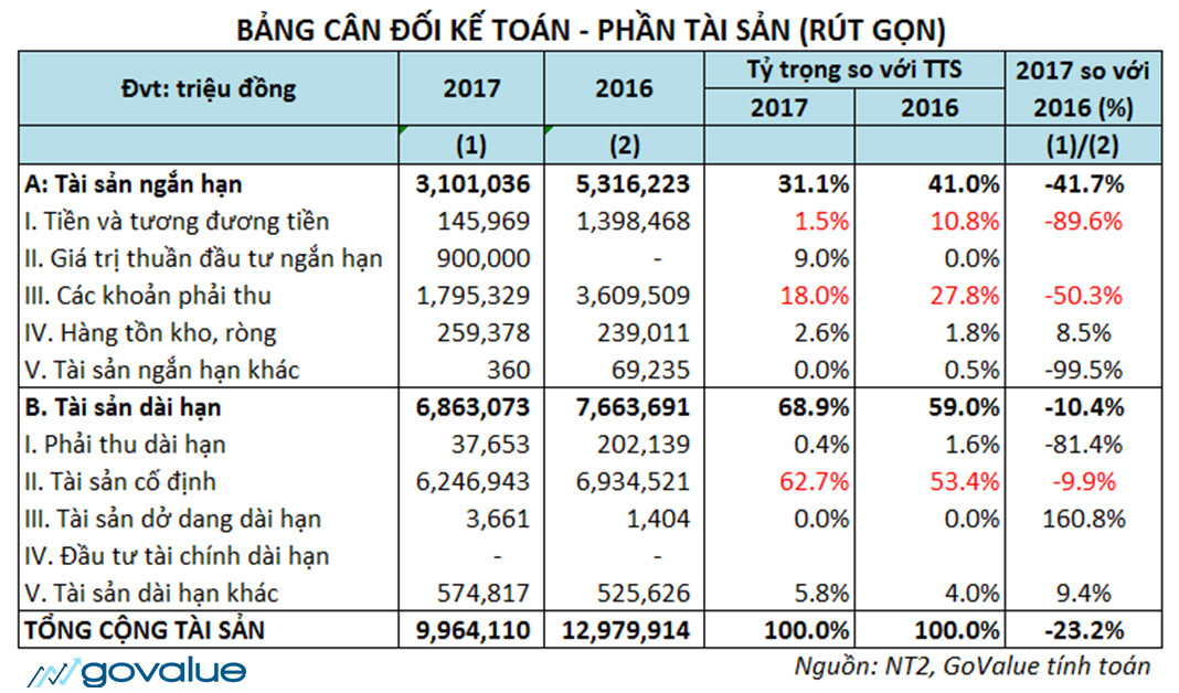 Bang-can-doi-ke-toan-NT2
